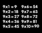 <span class='hidden-xs'>Coloriage de </span>La table de multiplication du 9 à colorier