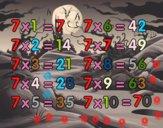 Coloriage La table de multiplication du 7 colorié par raphael