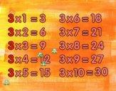 Coloriage La table de multiplication du 3 colorié par raphael
