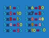 La table de multiplication du 5