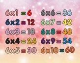 La table de multiplication du 6
